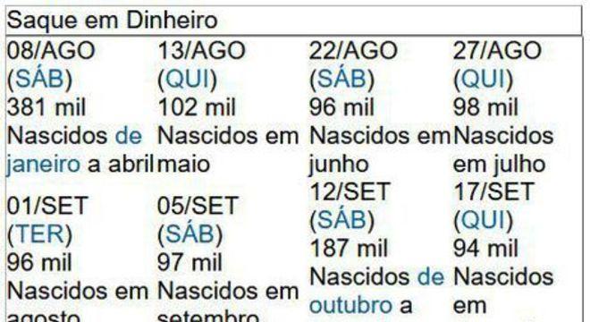Divulgação/Caixa