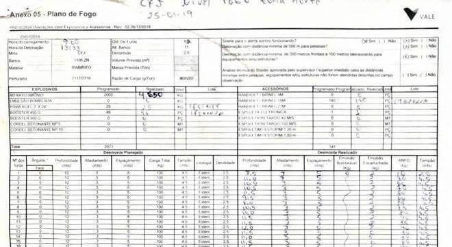 Documento indica que detonação aconteceu às 13h33