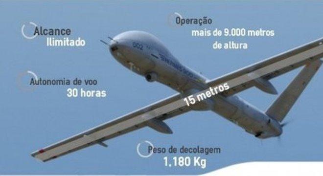 Drone Hermes 900, da israelense Elbit Systems, comprado pela Força Aérea Brasileira, em 2014