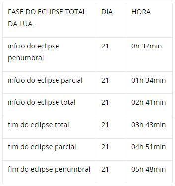 eclipse 20012019144628922