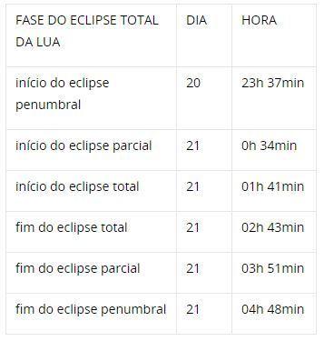 eclipse 20012019144732328