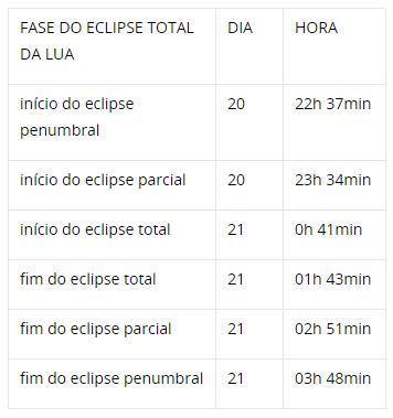 eclipse 20012019144920737