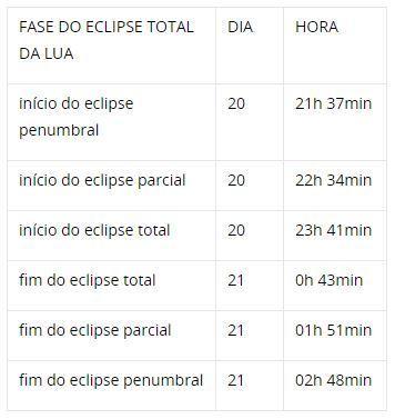 eclipse 20012019145056707