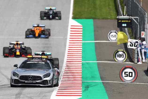 Em 2020, o SC foi bem utilizado em muitas corridas, como Áustria, Itália, Inglaterra, Toscana e Eifel