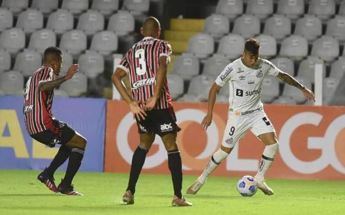 Em jogo válido pela quinta rodada do Brasileirão 2021, o São Paulo perdeu para o Santos na Vila Belmiro pelo placar de 2 a 0. Com falha de Liziero no segundo gol, o Tricolor mostrou poucas reações de empate ao longo da partida. Confira as notas do São Paulo no LANCE! (por Redação São Paulo)