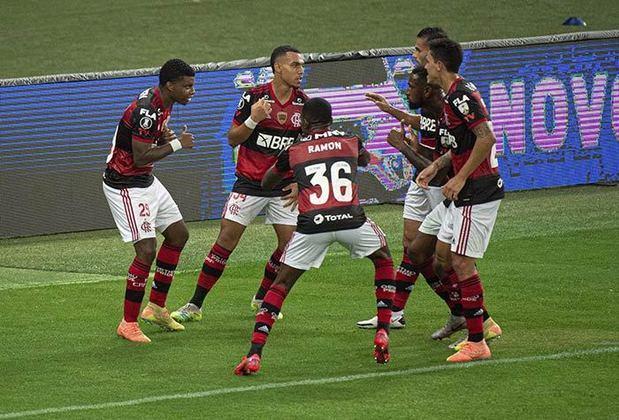 Em meio a surto de Covid-19 no elenco (19 casos), o Flamengo encontrou soluções caseiras. O lema