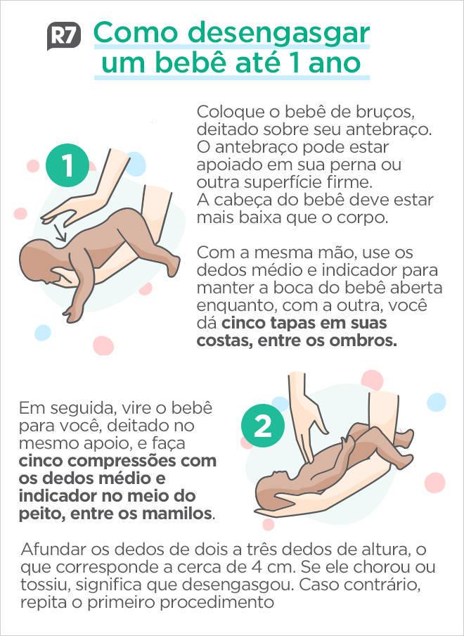 primeiros-socorros para desengasgar bebês