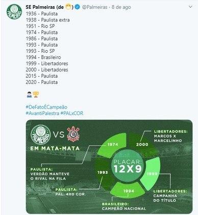 ... Entretanto, o título ficou com o Palmeiras nos pênaltis e o Alviverde não perdeu a chance de zoar o arquirrival nas redes sociais
