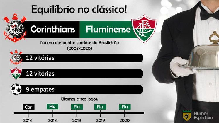 Equilibrado! Corinthians e Fluminense têm o mesmo número de vitórias