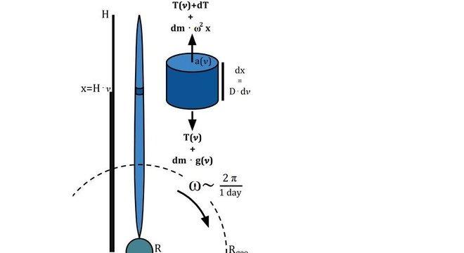 Cálculos de pesquisadores indicam ser possível construção com materiais atuais