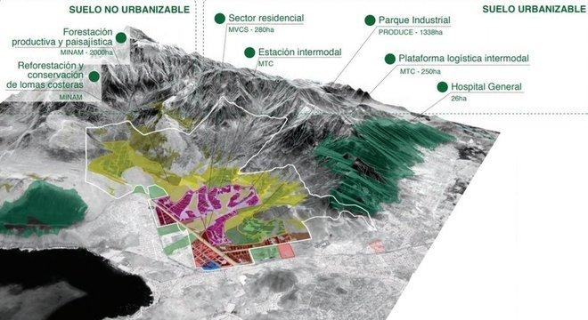 Projeto da Cidade Bicentenário elaborado pelo governo do Peru