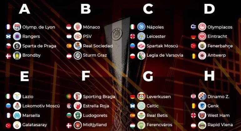 Os 32 clubes da Europa League, grupo a grupo