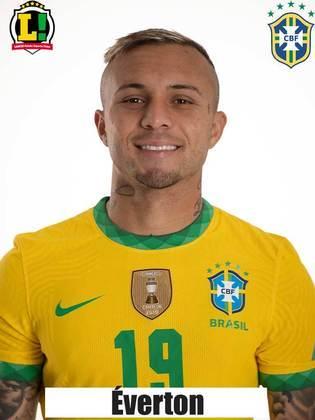 Everton Cebolinha - 5,5 - Atuou pelo lado direito do ataque do Brasil, e destoou negativamente da equipe, não conseguindo aproveitar o espaço cedido pelo Peru e desperdiçando chutes de fora da área.