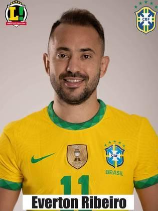 Everton Ribeiro: 5,0 – Poderia ter ajudado Danilo, que ficou sozinho com dois marcadores no lance do gol. Além disso, pouco acrescentou no sistema ofensivo e ainda recebeu um cartão amarelo. Foi substituído no intervalo