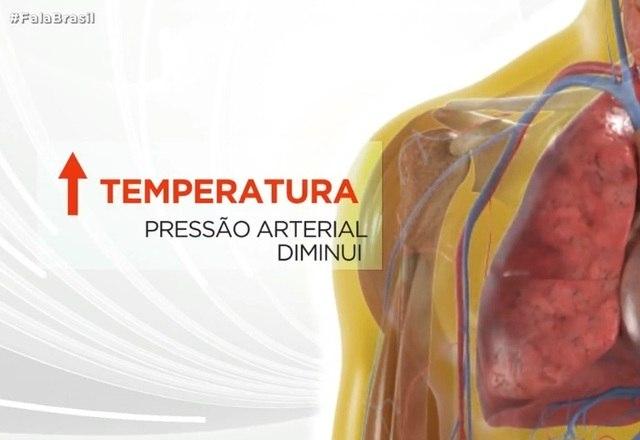Já no calor, os vasos sanguíneos se dilatam e a pressão arterial cai. Assim, o corpo tem que se adaptar em questão de minutos. Em caso de dificuldades nessas duas etapas, os pacientes podem sofrer consequências graves como doenças respiratórias e do coração