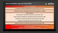 Governo de SP prorroga fase de transição por mais uma semana