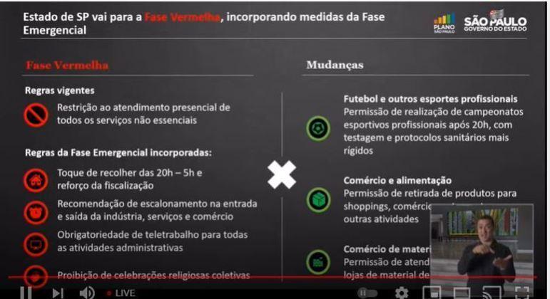Confira o que muda com o avanço de São Paulo para a fase vermelha
