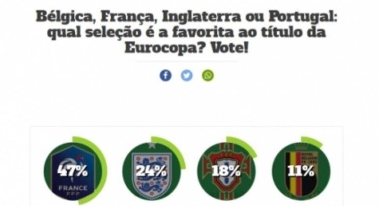 Favoritas ao título da Eurocopa - Enquete