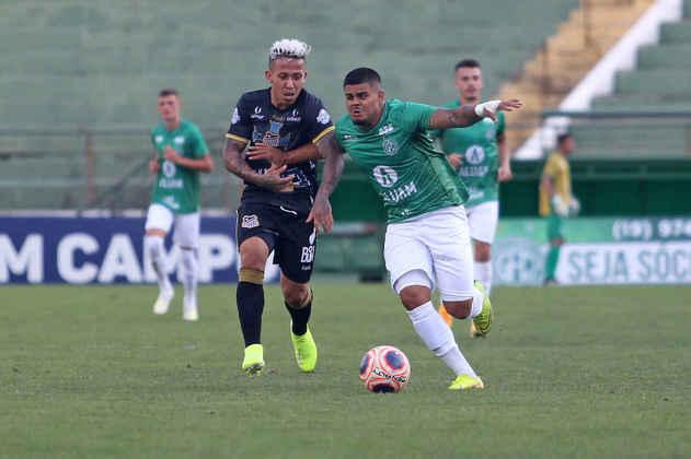 FECHADO - O atacante, João Paulo, ex-São Paulo, rescindiu o contrato com o Guarani na tarde desta quinta-feira.