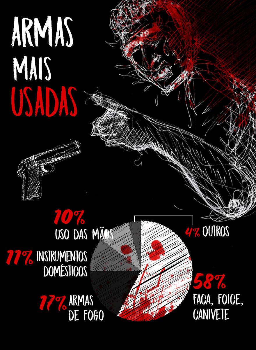 https://img.r7.com/images/feminicidio-05062019132006375