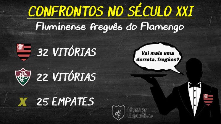 Final baseada no retrospecto? Flamengo levaria a melhor sobre o Fluminense