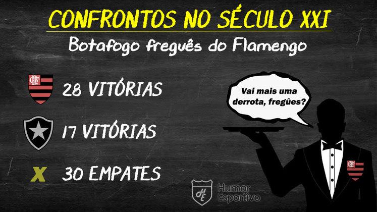 Final baseada no retrospecto? O Botafogo seria derrotado pelo Flamengo