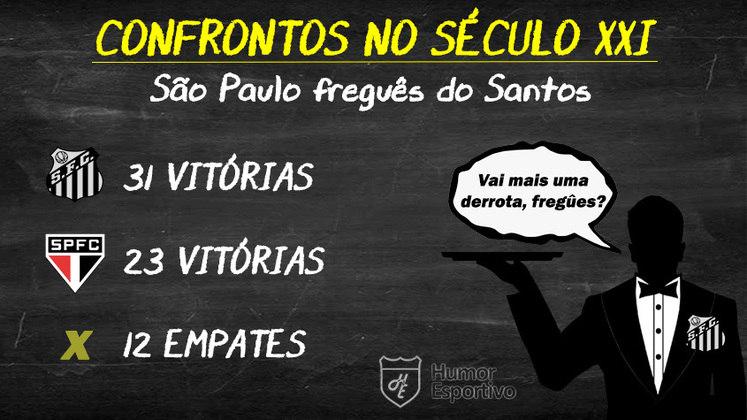 Final baseada no retrospecto? Santos venceria o São Paulo