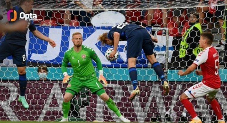 O momento do gol de John Pohjanpalo, da Finlândia