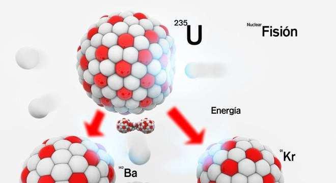 Fissão Nuclear, o que é? Definição, características e possibilidades de uso