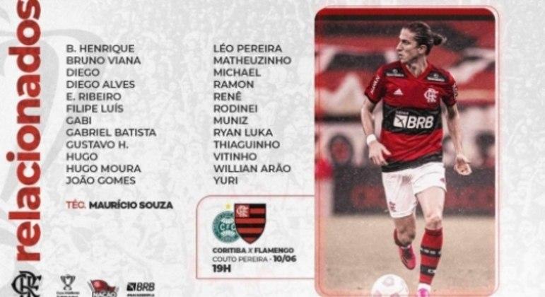 Flamengo x Coritiba - Relacionados