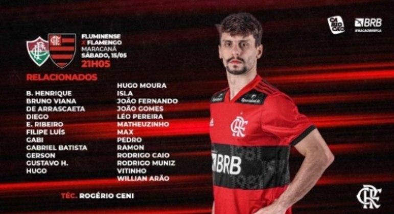 Flamengo x Fluminense - Relacionados