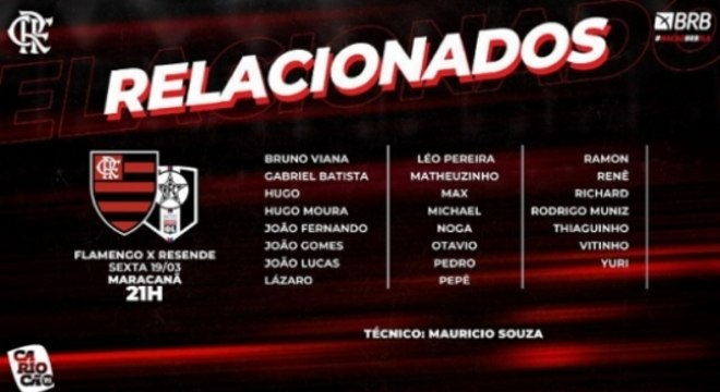 Flamengo x Resende - Relacionados