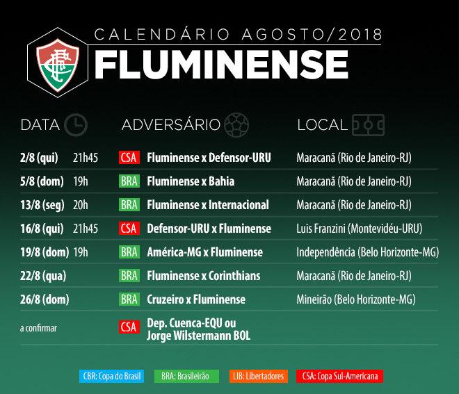 Entre Sul-Americana e Brasileirão, Fluminense terá importantes jogos em agosto