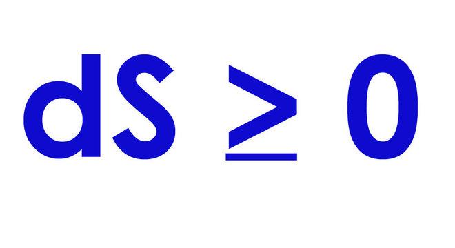 Fórmula da segunda lei da termodinâmica