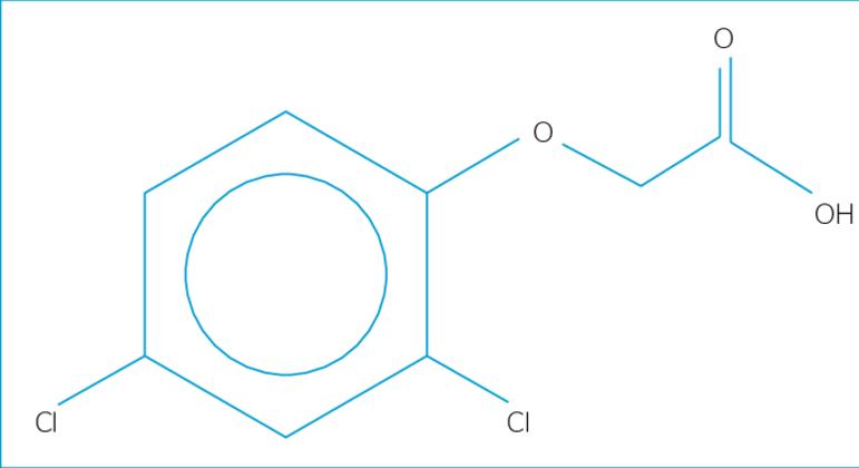 Fórmula estrutural plana do ácido 2,4-diclorofenoxiacético. | Download Scientific Diagram