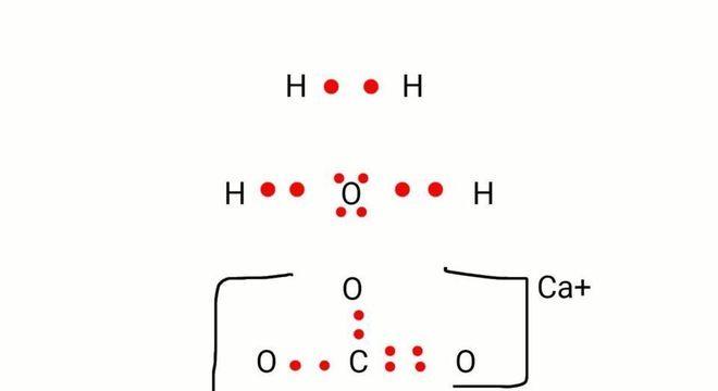 Fórmula Molecular, o que é? Definição e como calcular
