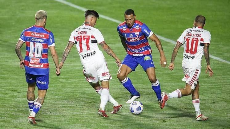 Fortaleza - Patrocinador máster: Zenir - Valor pago pela patrocinadora ao clube: R$ 1,8 milhão anuais. Informação do valor do jornalista Sérgio Ponte.