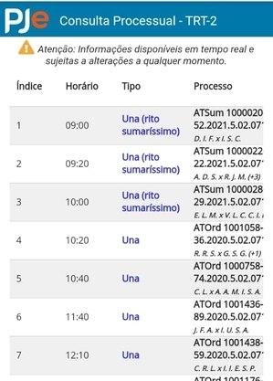 Lista mostra espaçamento de tempo curto entre sessões