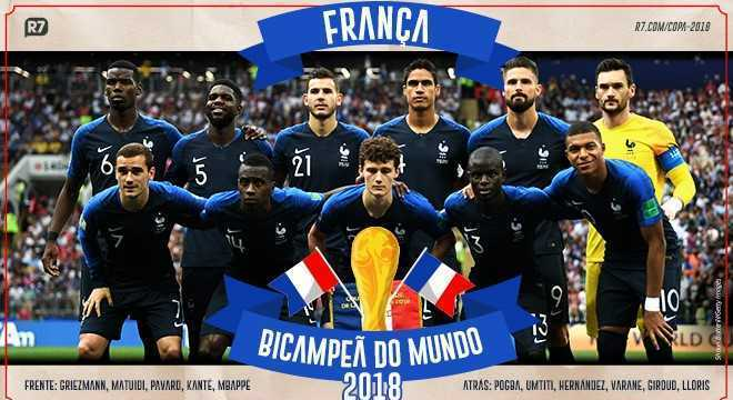 Time da França, que conquistou o bicampeonato mundial na Rússia