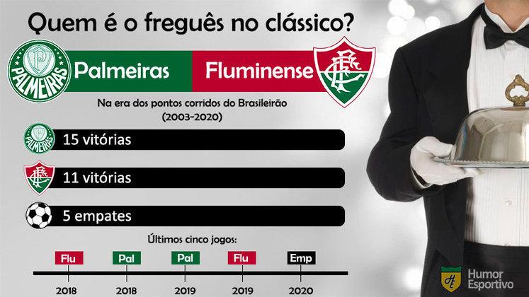 Freguesia no clássico? O Palmeiras leva a melhor sobre o Fluminense