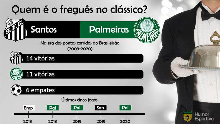 Freguesia no clássico? O Santos tem três vitórias a mais que o Palmeiras