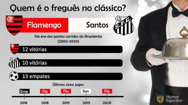 Freguesia ou não? O Flamengo tem duas vitórias a mais que o Santos