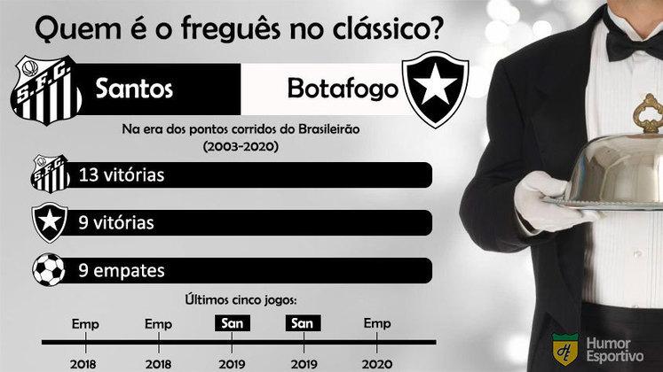 Freguesia ou não? Santos leva a melhor sobre o Botafogo em clássicos no Brasileirão desde 2003