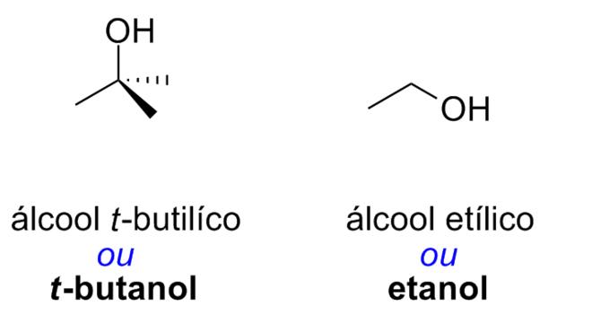 Funções oxigenadas: quais são e para que servem