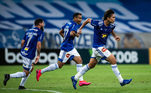 16º - Cruzeiro: 16,28 milhões de euros (aproximadamente R$ 110,5 milhões na cotação atual)