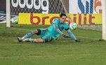 Situação semelhante vive o Botafogo, que tem no titular (?) Gatito Fernández a principal referência da equipe.Gatito, de 32 anos, vinha atuando bem, mas não participa dos jogos do Botafogo desde o dia 23 de setembro último, por causa de questões físicas e por ter sido convocado para a seleção paraguaia