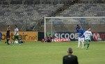 Em mais um lance bizarro do final de semana, o zagueiro Joseph, do Cruzeiro, protagonizou um gol contra no estilo futevôlei. O camisa 4 do Cabuloso empurrou de peito para o próprio gol, deixando os torcedores, o goleiro e até ele mesmo incrédulos com a situação. Bizarro!!