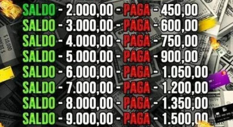 Tabela exibe os preços para quem quer receber o valor via Pix