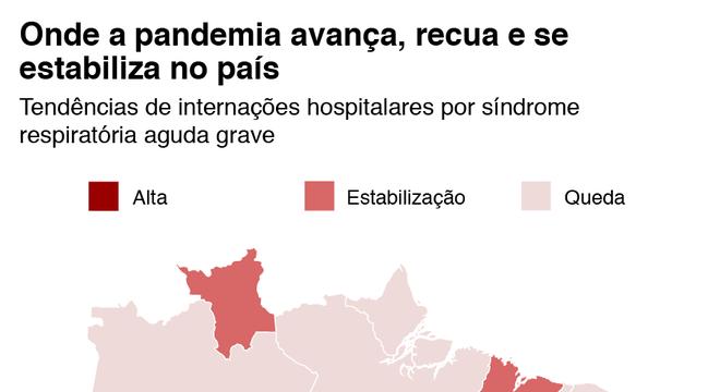 gráfico com tendencias da pandemia no brasil