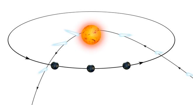 Ilustração da órbita hiperbólica de um cometa. Neste caso, é a órbita do cometa Kohoutek, cuja aproximação mais próxima ao Sol ocorreu em dezembro de 1973
